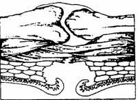 ГЛАВА 12